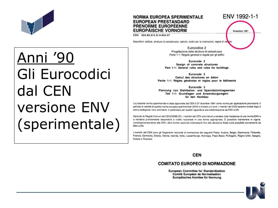 Anni '90 Gli Eurocodici dal CEN versione ENV (sperimentale)