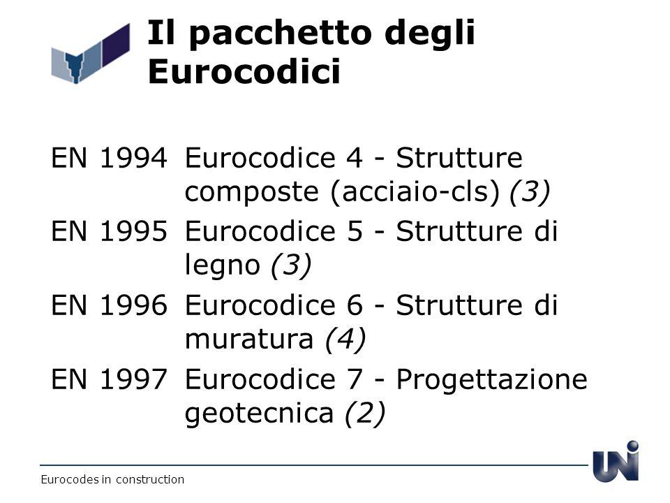 Il pacchetto degli Eurocodici