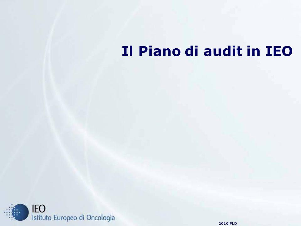 Il Piano di audit in IEO