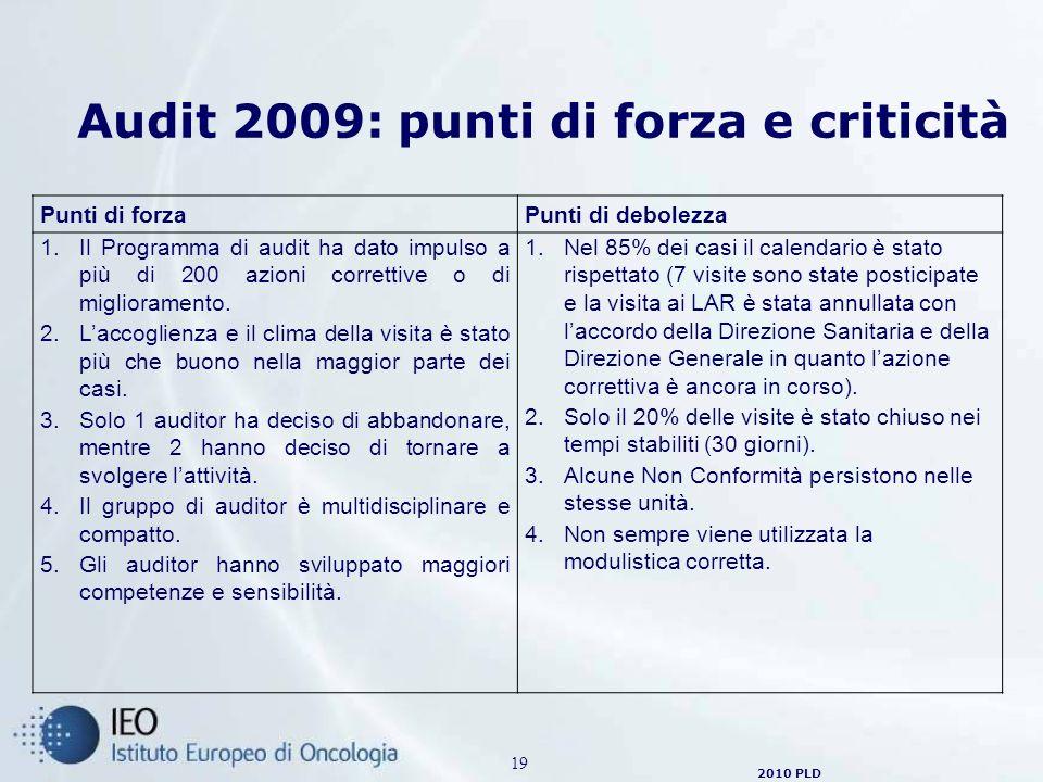 Audit 2009: punti di forza e criticità