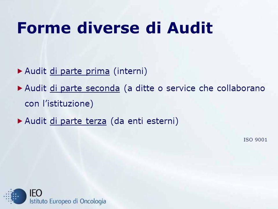 Forme diverse di Audit Audit di parte prima (interni)