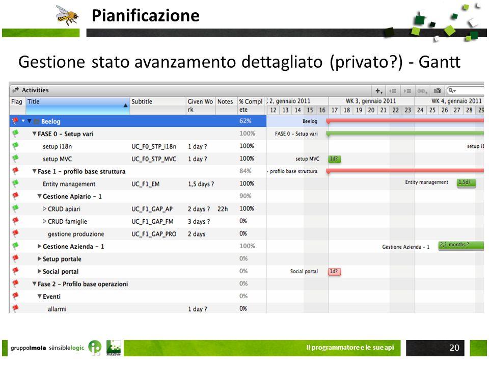 Gestione stato avanzamento dettagliato (privato ) - Gantt