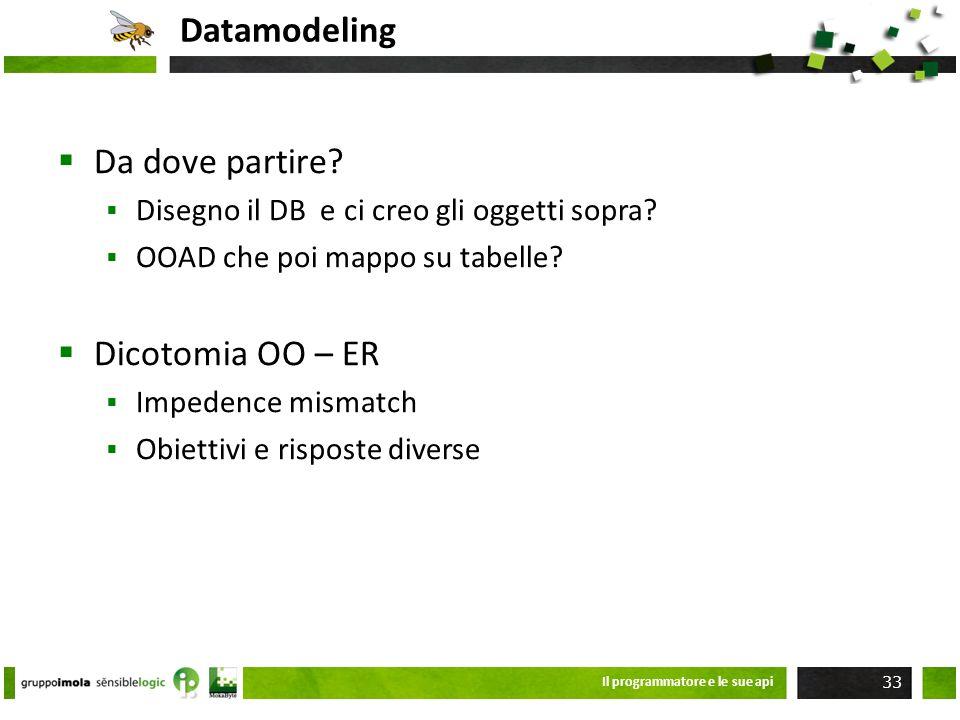 Datamodeling Da dove partire Dicotomia OO – ER