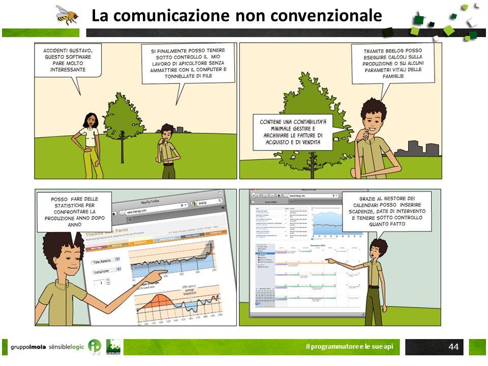La comunicazione non convenzionale