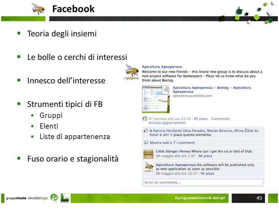 Facebook Teoria degli insiemi Le bolle o cerchi di interessi