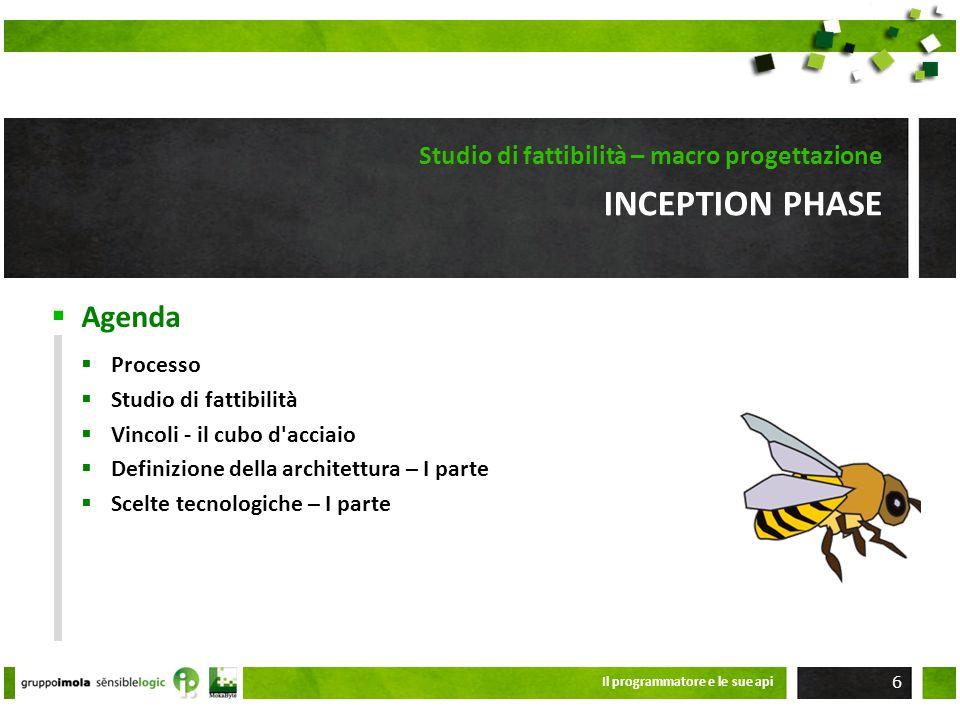 Inception phase Studio di fattibilità – macro progettazione Processo