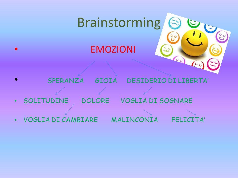 Brainstorming EMOZIONI SPERANZA GIOIA DESIDERIO DI LIBERTA'