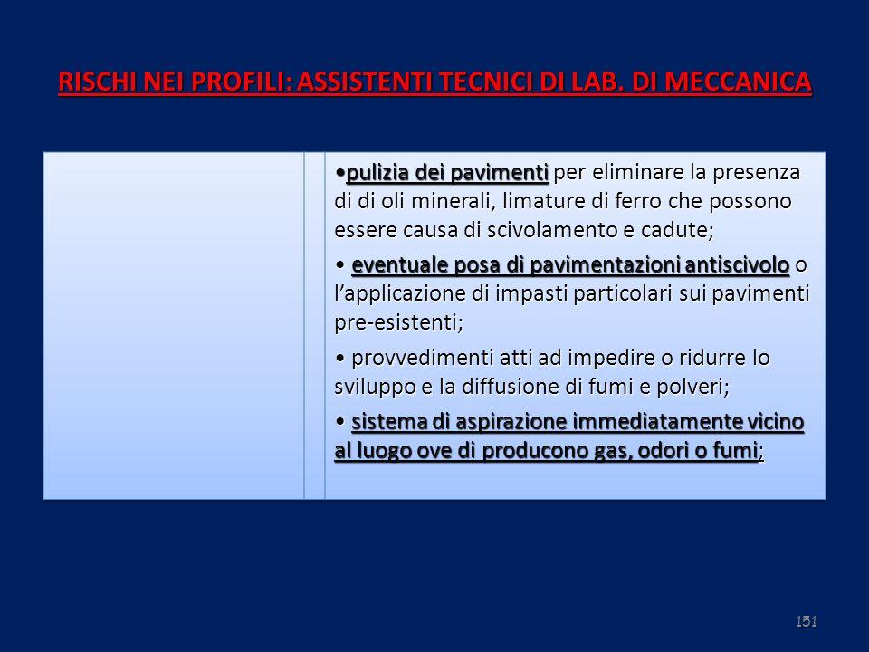 RISCHI NEI PROFILI: ASSISTENTI TECNICI DI LAB. DI MECCANICA