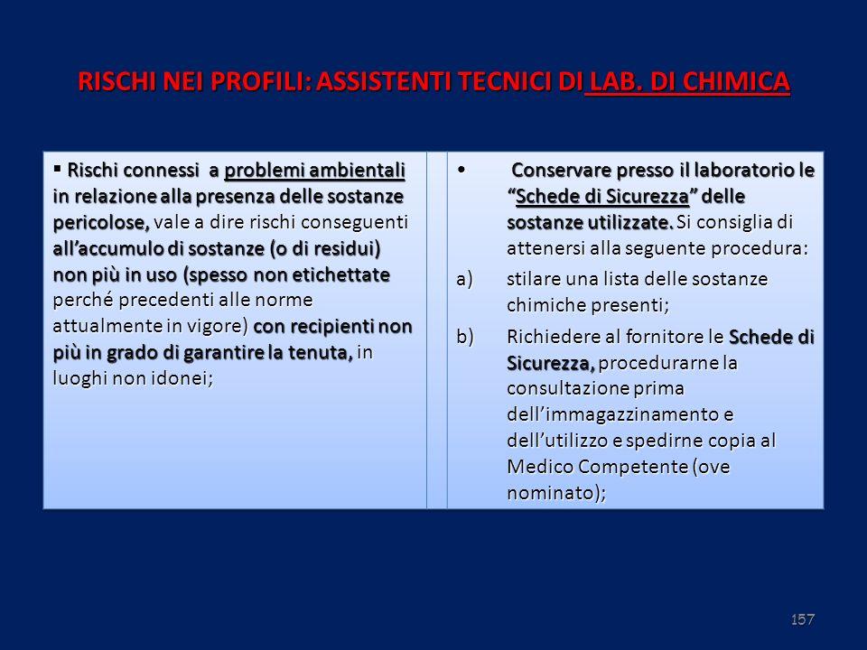 RISCHI NEI PROFILI: ASSISTENTI TECNICI DI LAB. DI CHIMICA