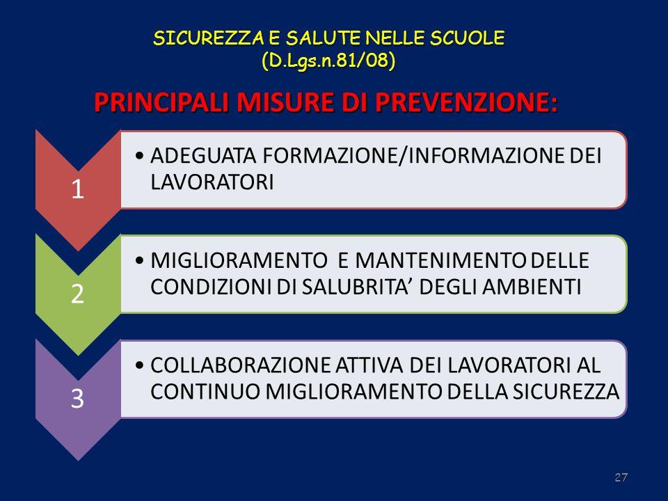 PRINCIPALI MISURE DI PREVENZIONE: