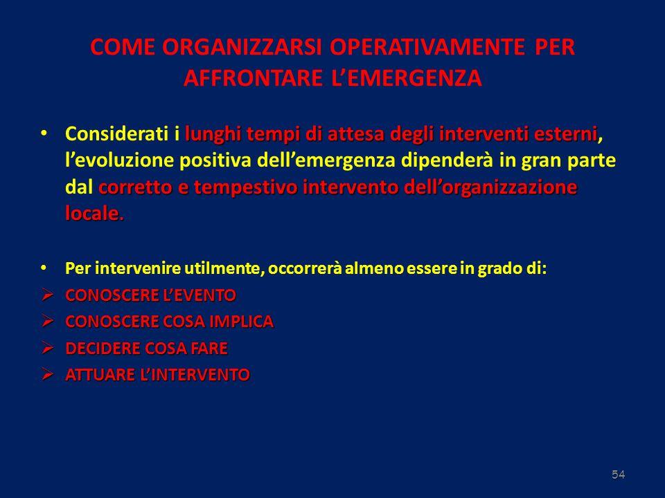 COME ORGANIZZARSI OPERATIVAMENTE PER AFFRONTARE L'EMERGENZA