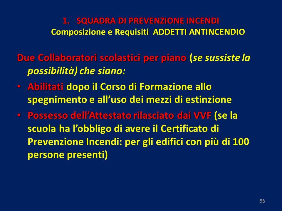 SQUADRA DI PREVENZIONE INCENDI Composizione e Requisiti ADDETTI ANTINCENDIO
