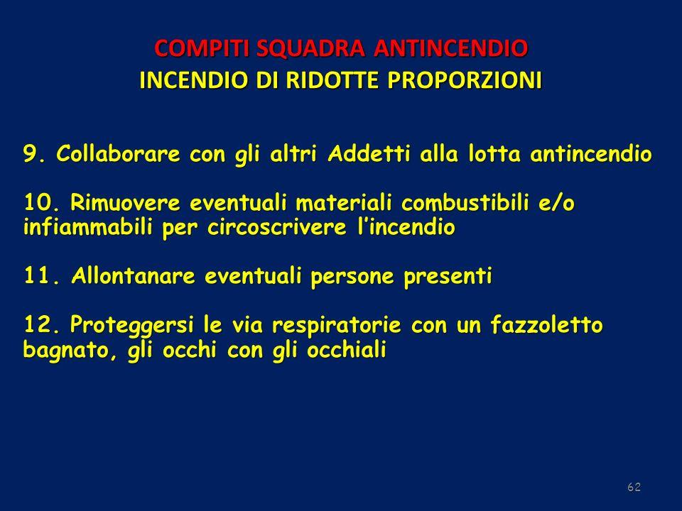 COMPITI SQUADRA ANTINCENDIO INCENDIO DI RIDOTTE PROPORZIONI