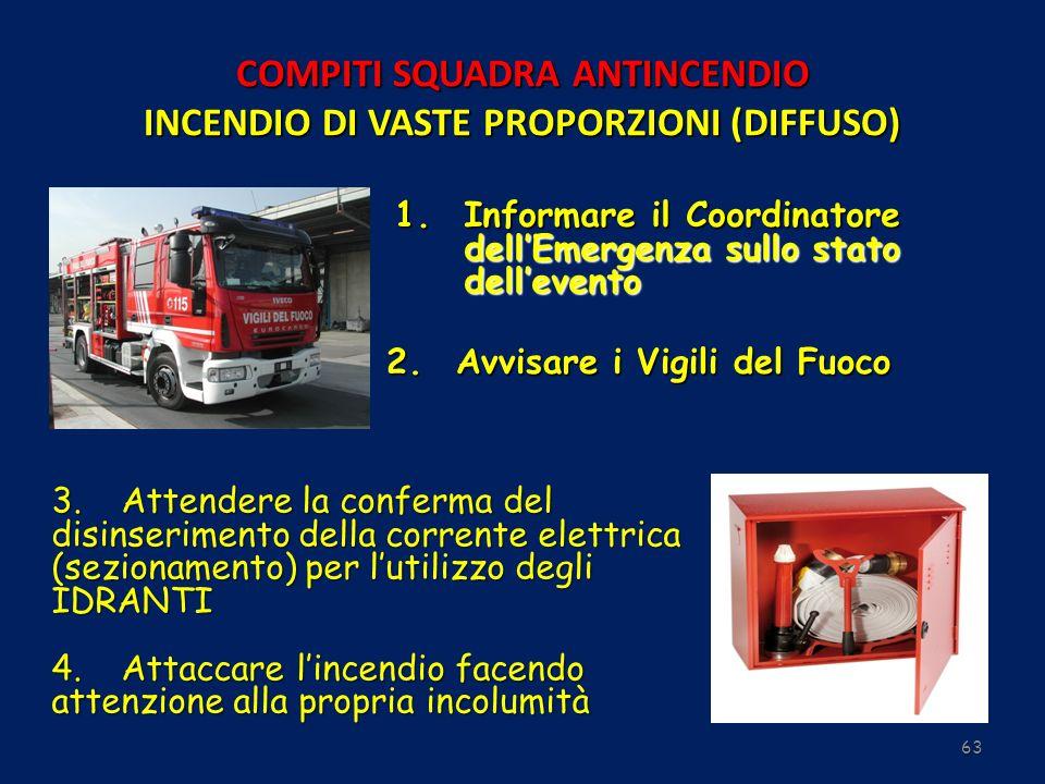 COMPITI SQUADRA ANTINCENDIO INCENDIO DI VASTE PROPORZIONI (DIFFUSO)