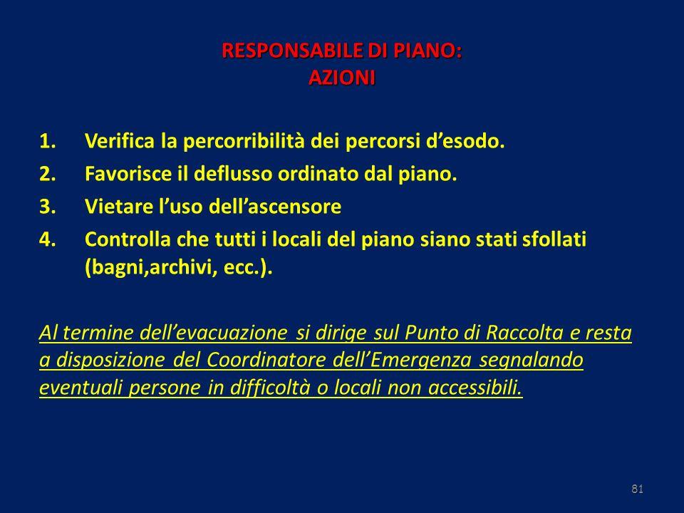 RESPONSABILE DI PIANO: AZIONI