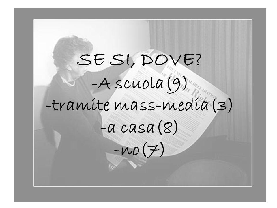 SE SI, DOVE -A scuola(9) -tramite mass-media(3) -a casa(8) -no(7)