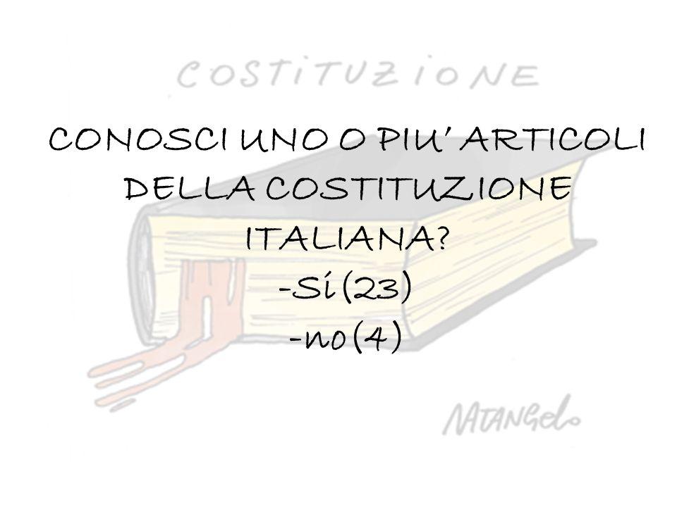 CONOSCI UNO O PIU' ARTICOLI DELLA COSTITUZIONE ITALIANA -Si(23) -no(4)
