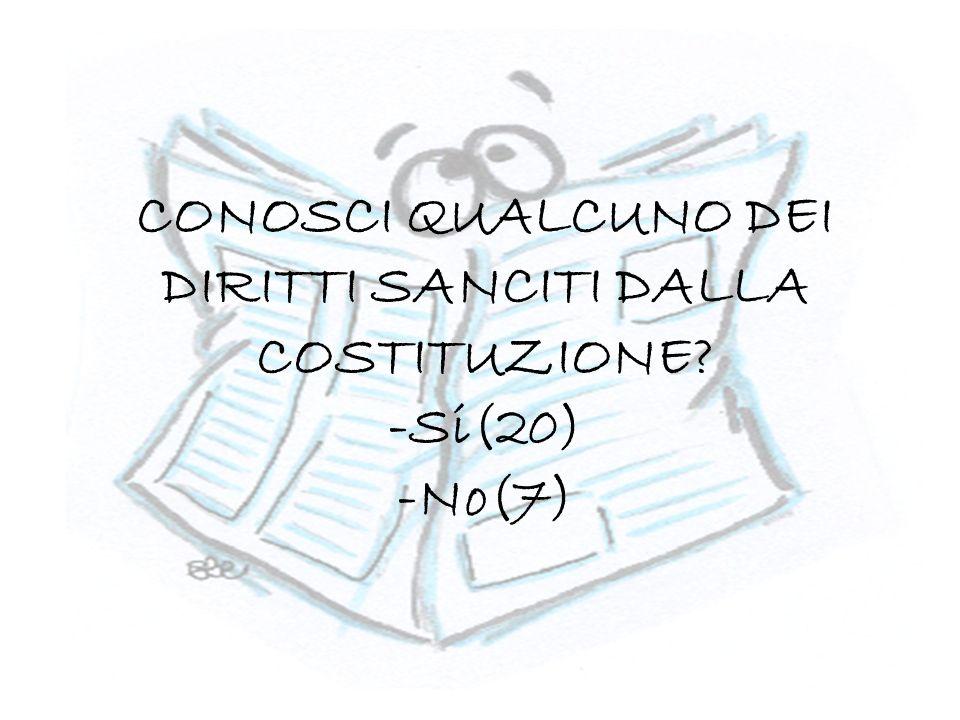 CONOSCI QUALCUNO DEI DIRITTI SANCITI DALLA COSTITUZIONE -Si(20) -No(7)