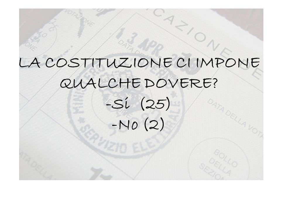 LA COSTITUZIONE CI IMPONE QUALCHE DOVERE -Si (25) -No (2)