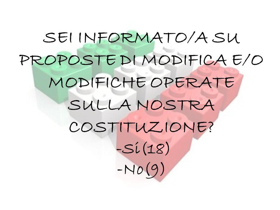 SEI INFORMATO/A SU PROPOSTE DI MODIFICA E/O MODIFICHE OPERATE SULLA NOSTRA COSTITUZIONE.