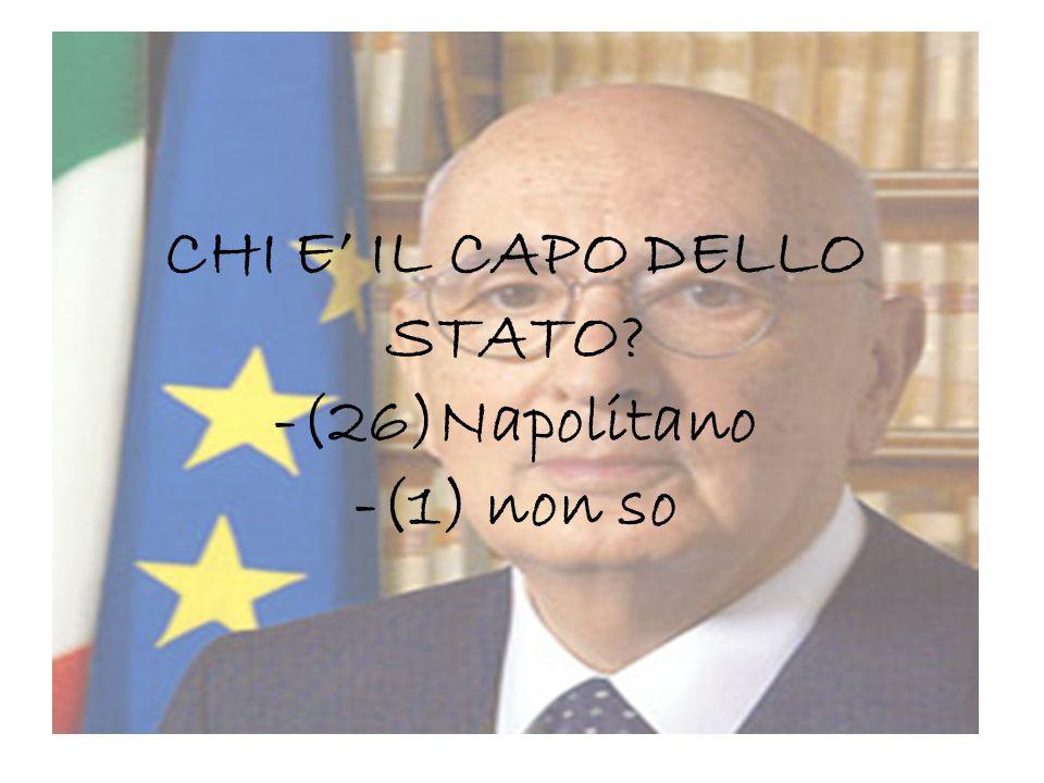 CHI E' IL CAPO DELLO STATO -(26)Napolitano -(1) non so