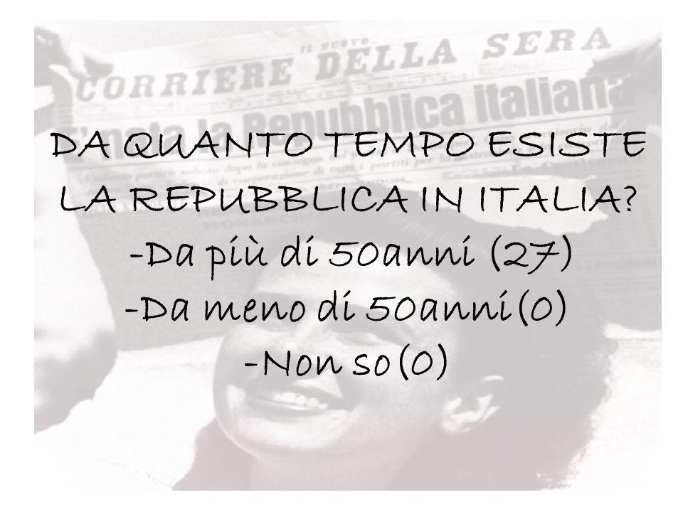 DA QUANTO TEMPO ESISTE LA REPUBBLICA IN ITALIA