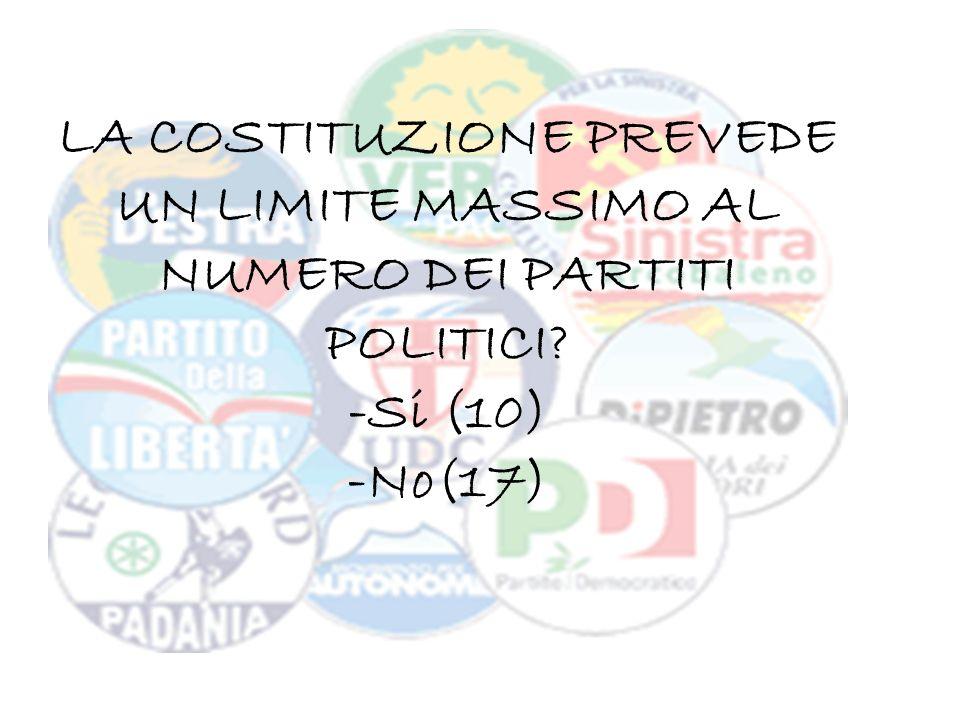 LA COSTITUZIONE PREVEDE UN LIMITE MASSIMO AL NUMERO DEI PARTITI POLITICI -Si (10) -No(17)