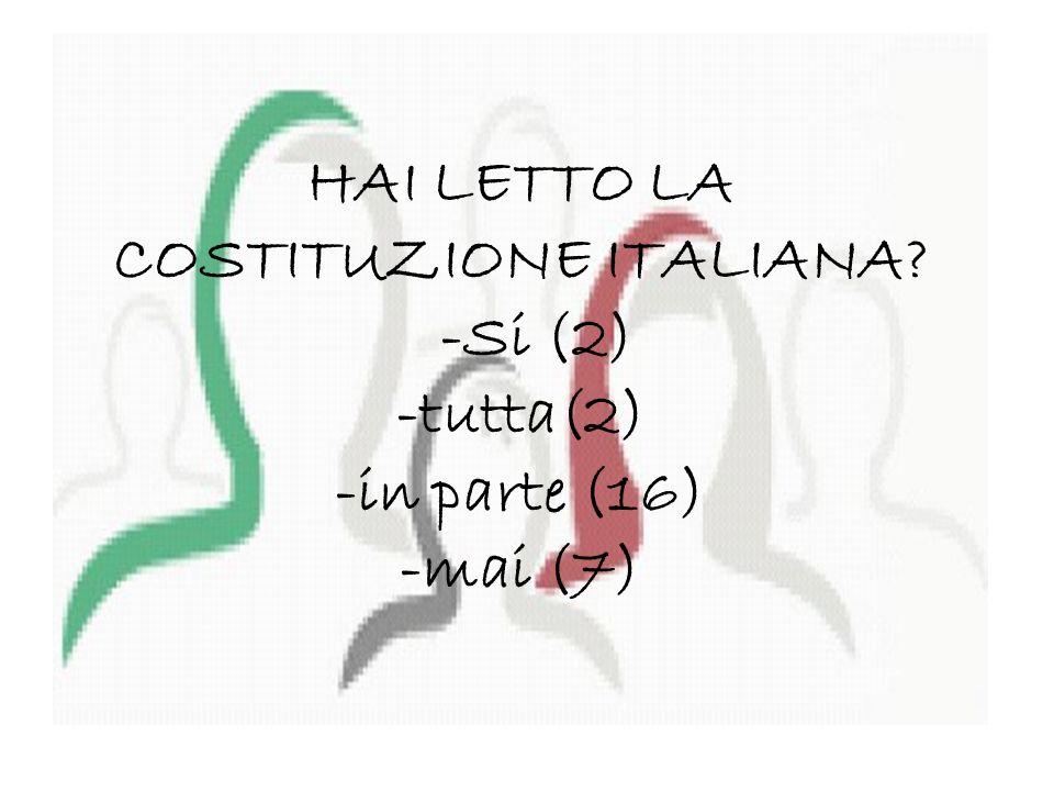 HAI LETTO LA COSTITUZIONE ITALIANA
