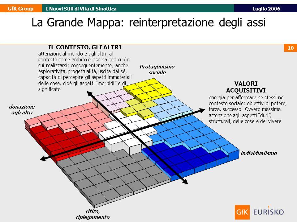 La Grande Mappa: reinterpretazione degli assi