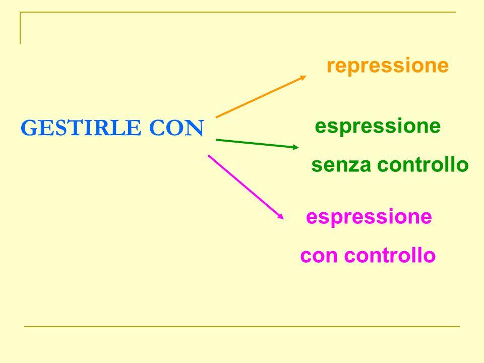 repressione senza controllo espressione con controllo GESTIRLE CON