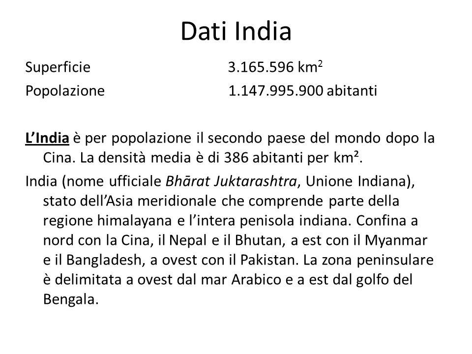 Dati India