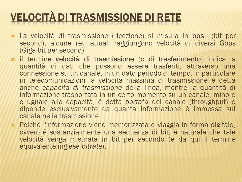 Velocità di trasmissione di rete