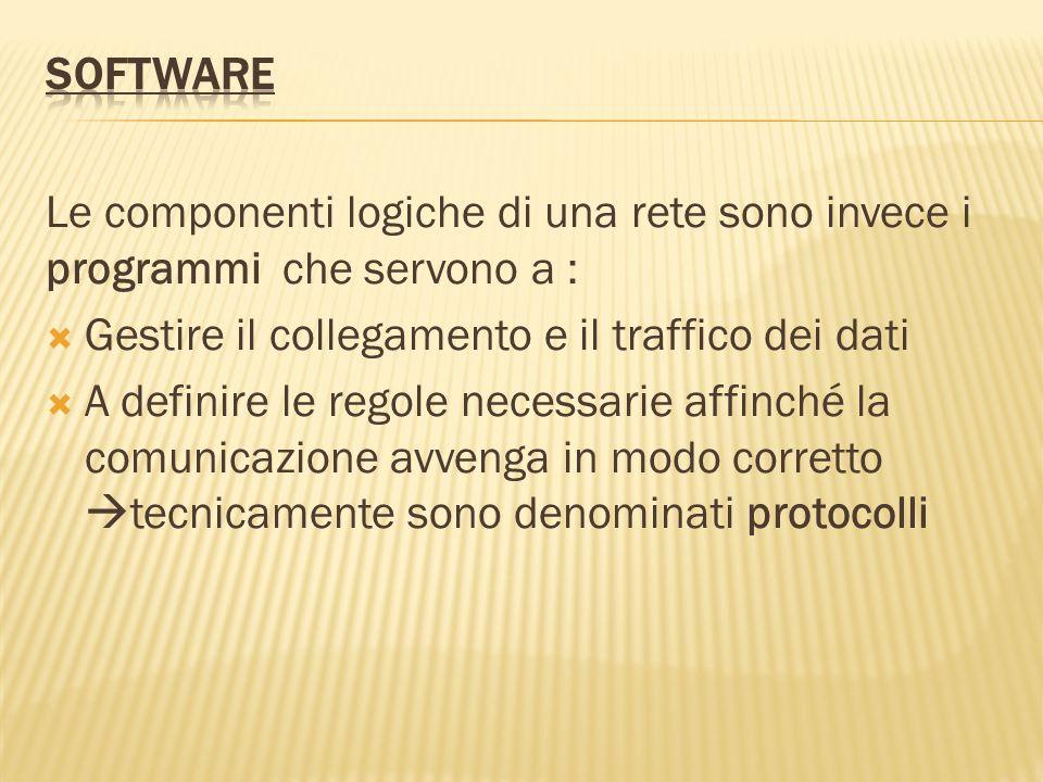Software Le componenti logiche di una rete sono invece i programmi che servono a : Gestire il collegamento e il traffico dei dati.