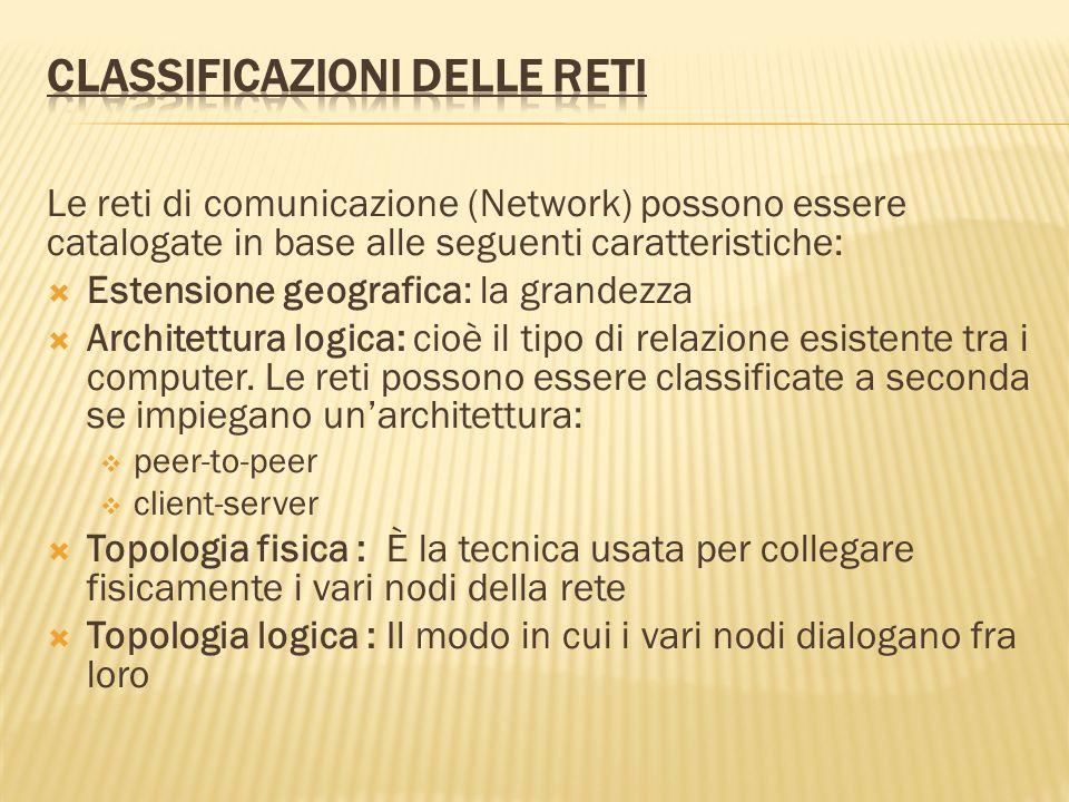 Classificazioni delle reti