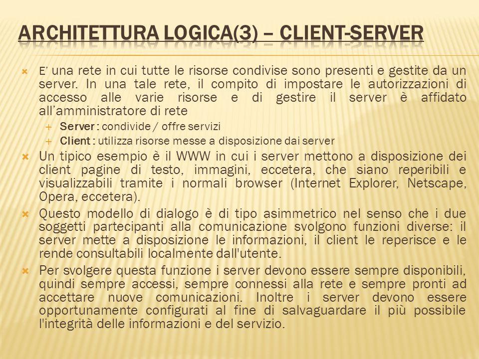 Architettura logica(3) – client-server