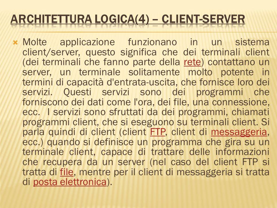 Architettura logica(4) – client-server