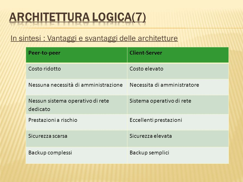 Architettura logica(7)