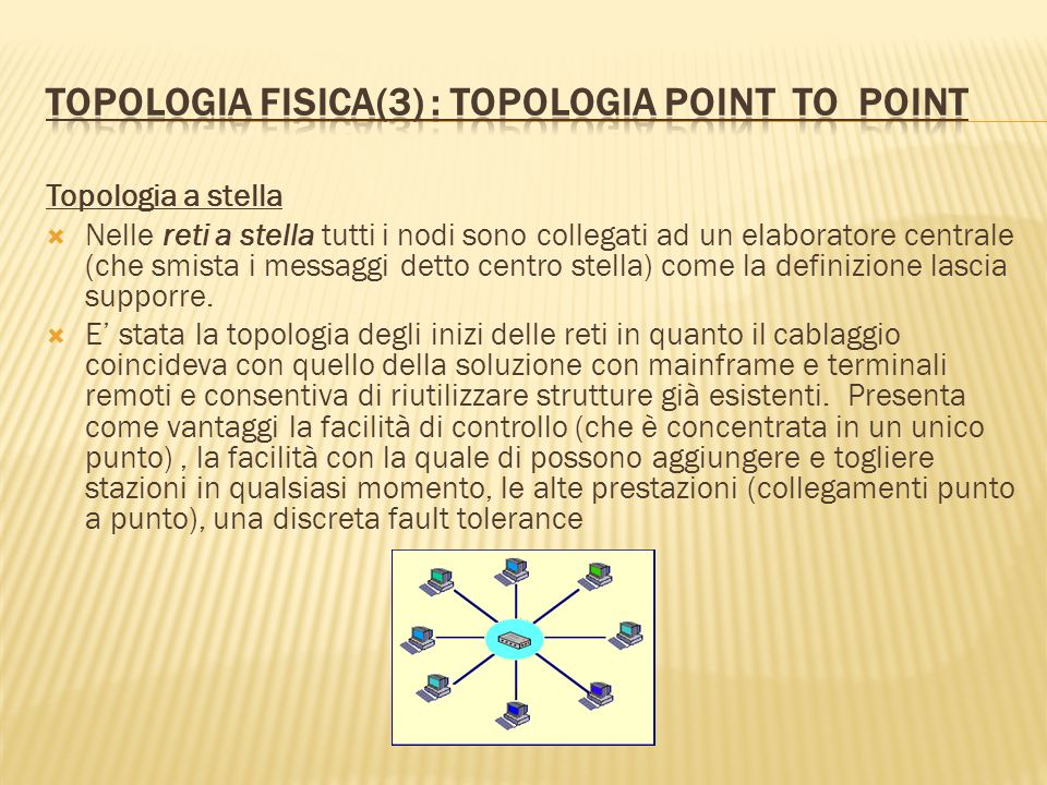 Topologia fisica(3) : topologia point to point