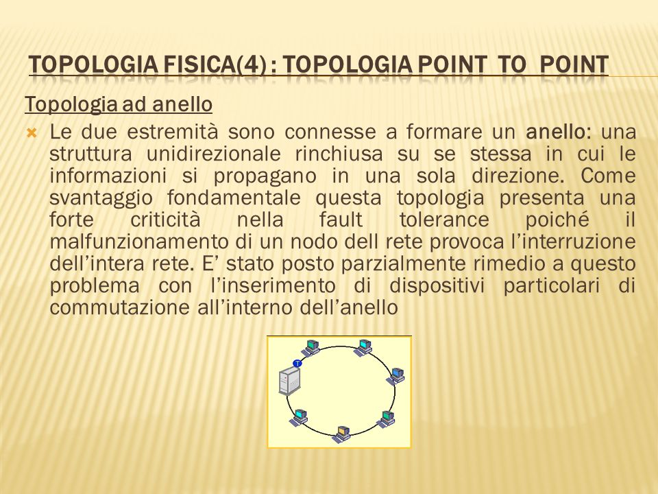 Topologia fisica(4) : topologia point to point