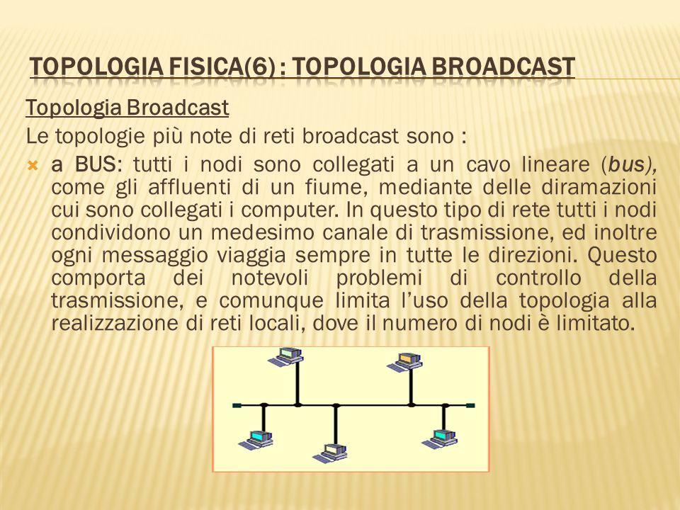 Topologia fisica(6) : topologia broadcast