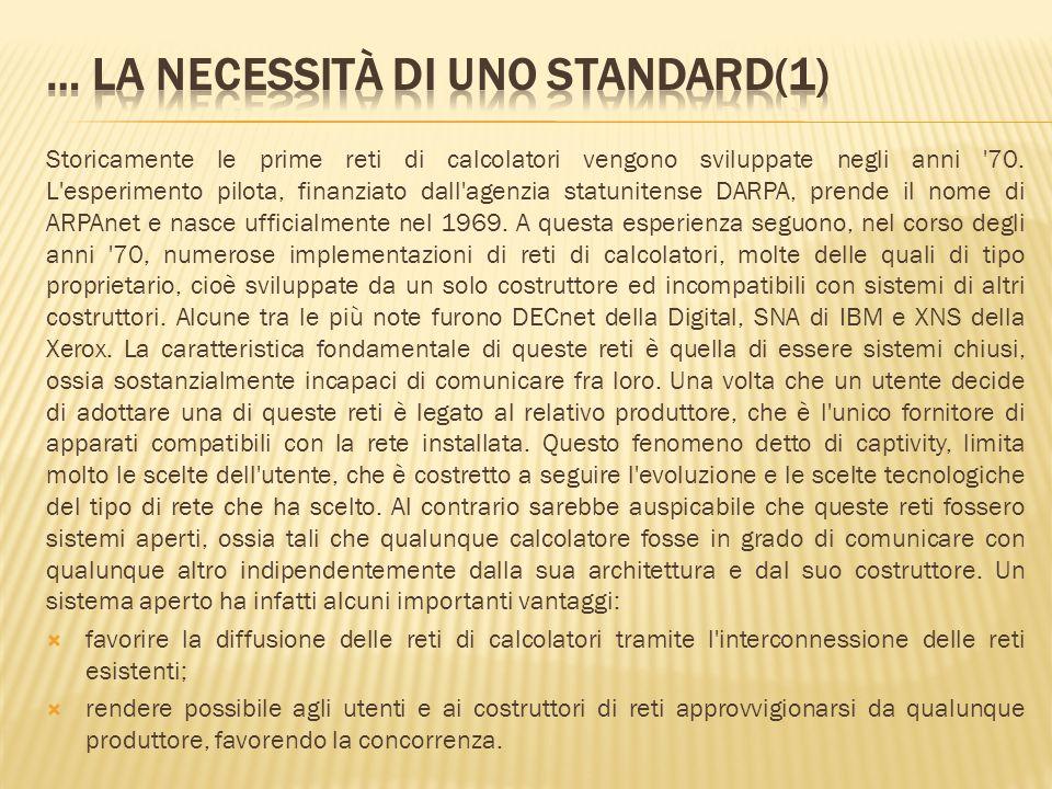 … la necessità di uno standard(1)