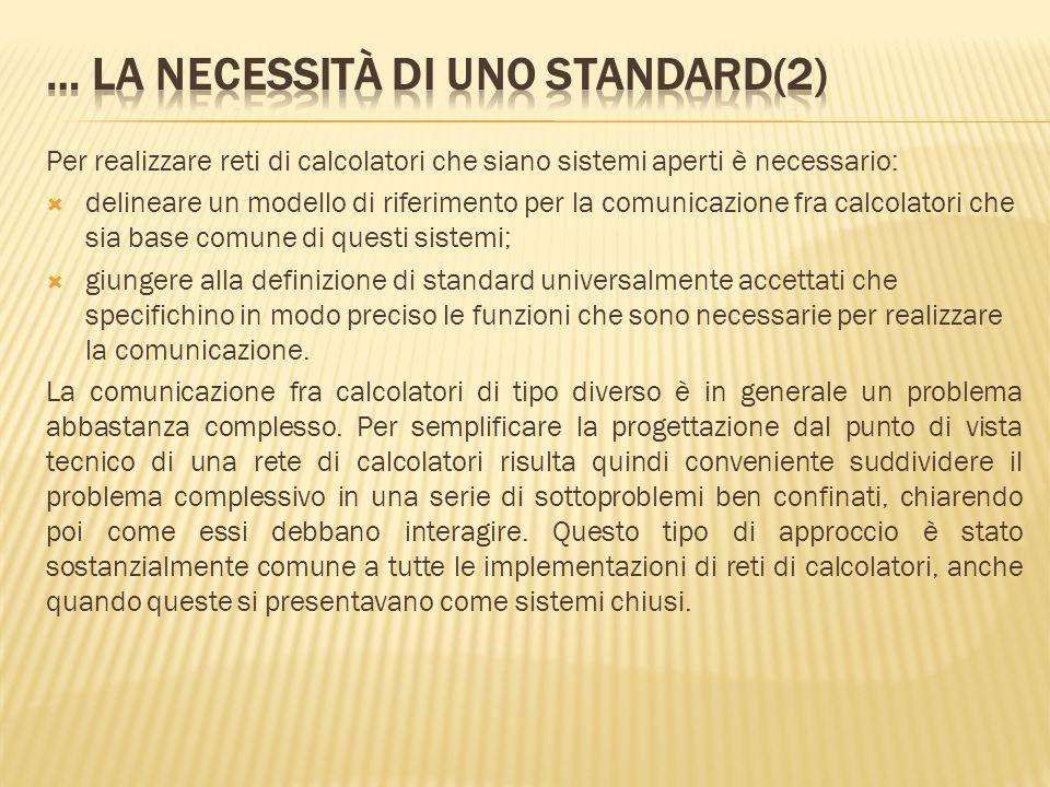 … la necessità di uno standard(2)