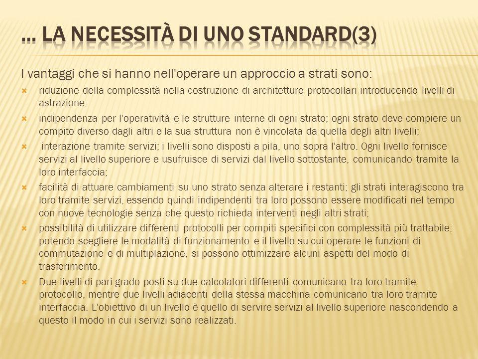 … la necessità di uno standard(3)