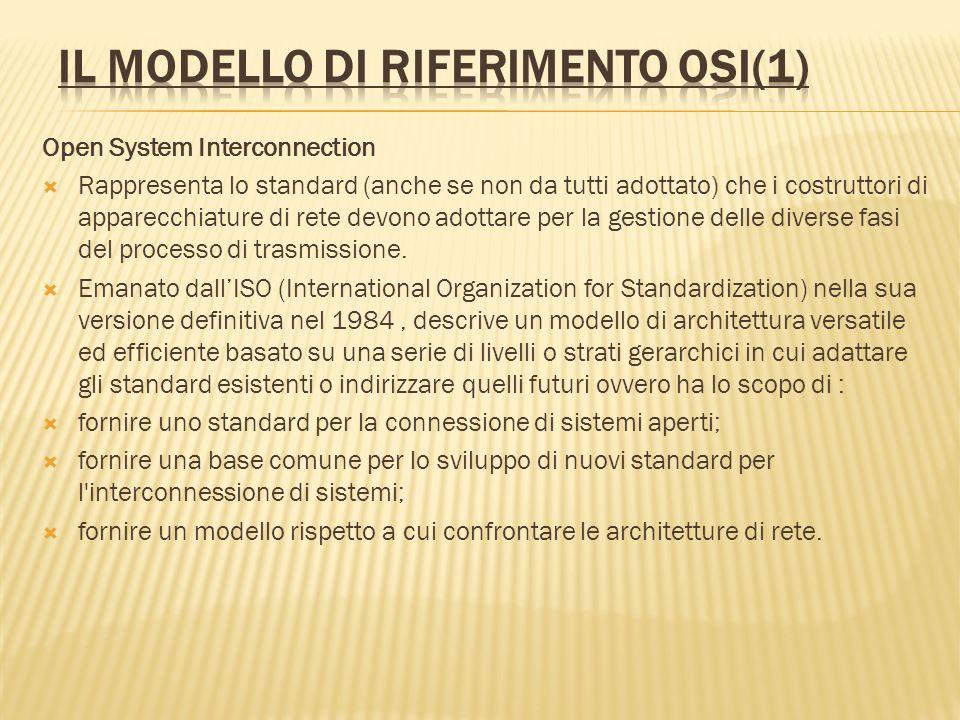 Il modello di riferimento OSI(1)