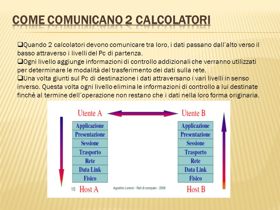 COME COMUNICANO 2 CALCOLATORI