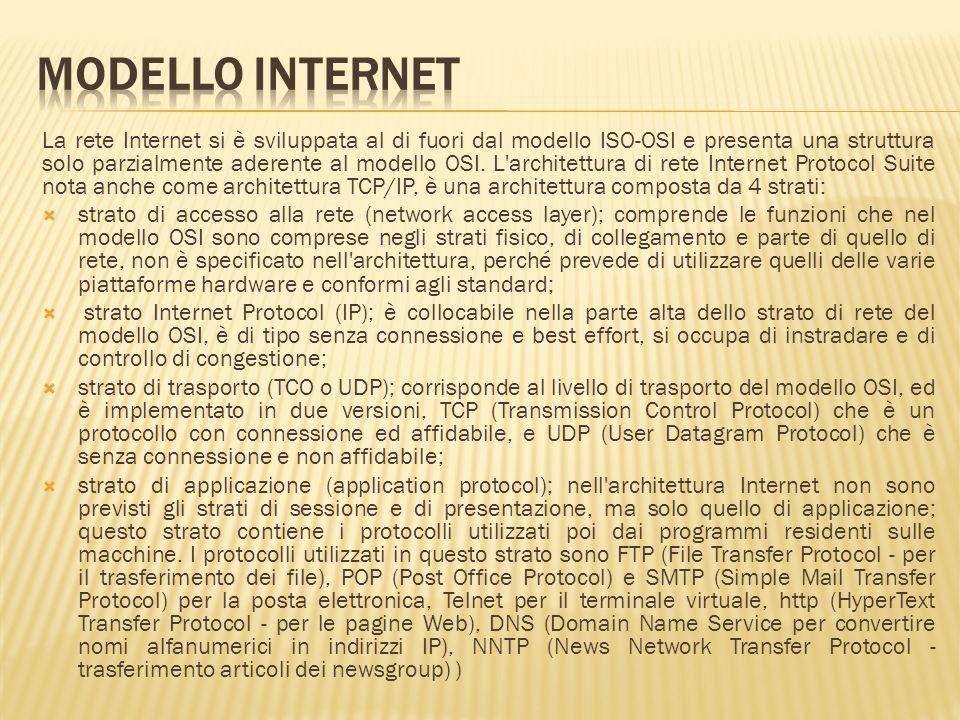 Modello Internet