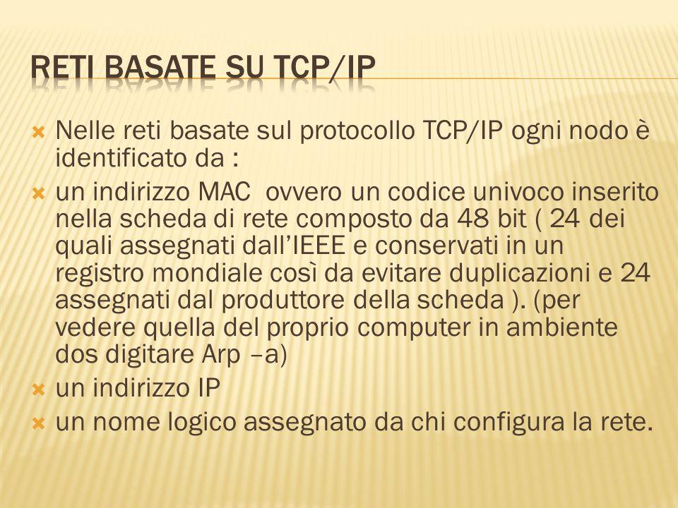 Reti basate su tcp/ip Nelle reti basate sul protocollo TCP/IP ogni nodo è identificato da :