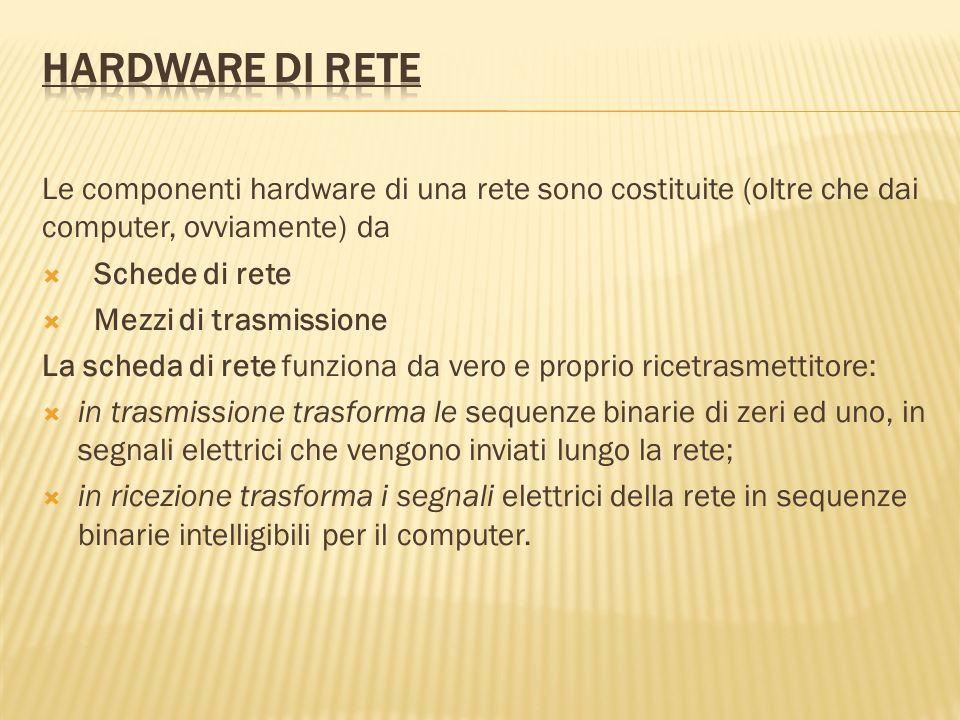 Hardware di rete Le componenti hardware di una rete sono costituite (oltre che dai computer, ovviamente) da.