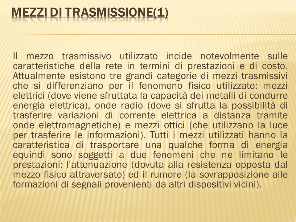 Mezzi di trasmissione(1)