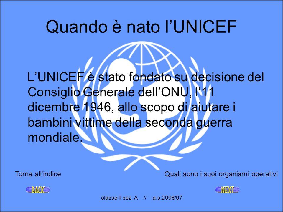 Quando è nato l'UNICEF